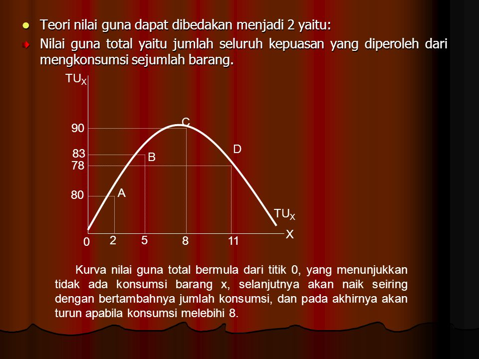 Teori nilai guna dapat dibedakan menjadi 2 yaitu: