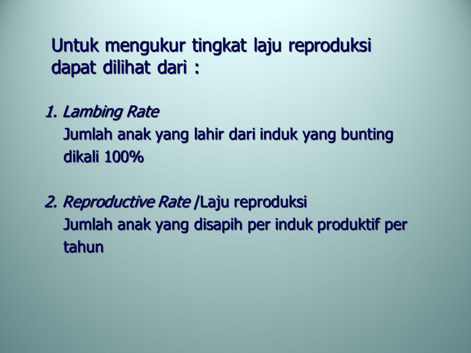 Untuk mengukur tingkat laju reproduksi dapat dilihat dari :