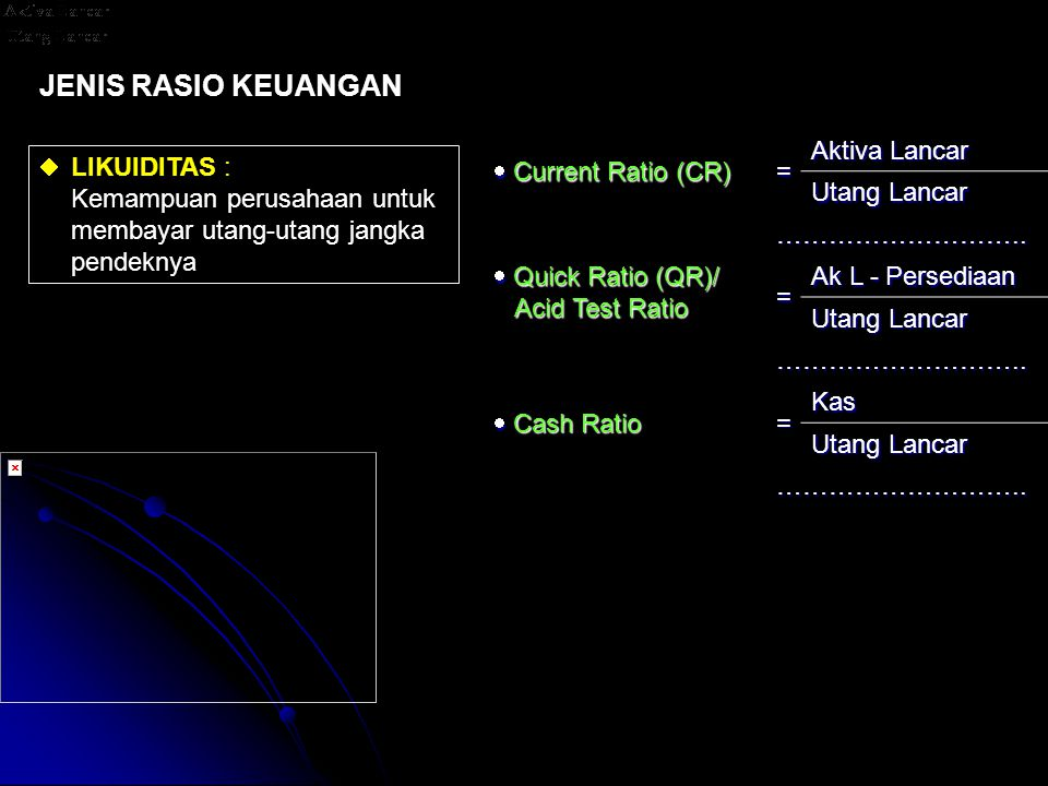 JENIS RASIO KEUANGAN  Current Ratio (CR) = Aktiva Lancar Utang Lancar