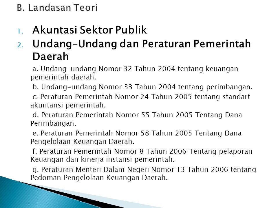 Akuntasi Sektor Publik Undang-Undang dan Peraturan Pemerintah Daerah