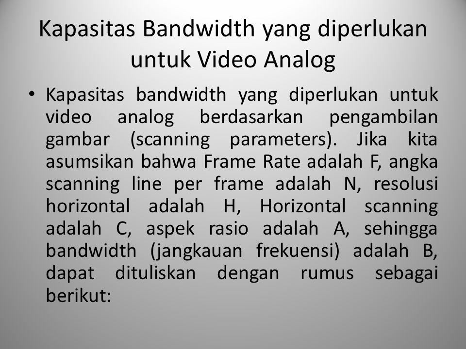Kapasitas Bandwidth yang diperlukan untuk Video Analog