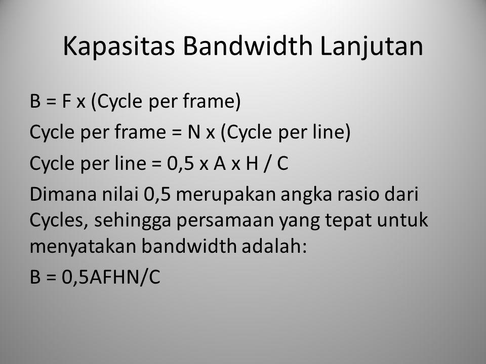 Kapasitas Bandwidth Lanjutan
