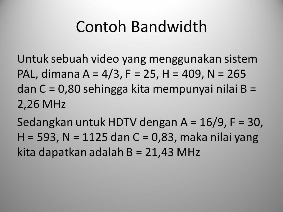 Contoh Bandwidth