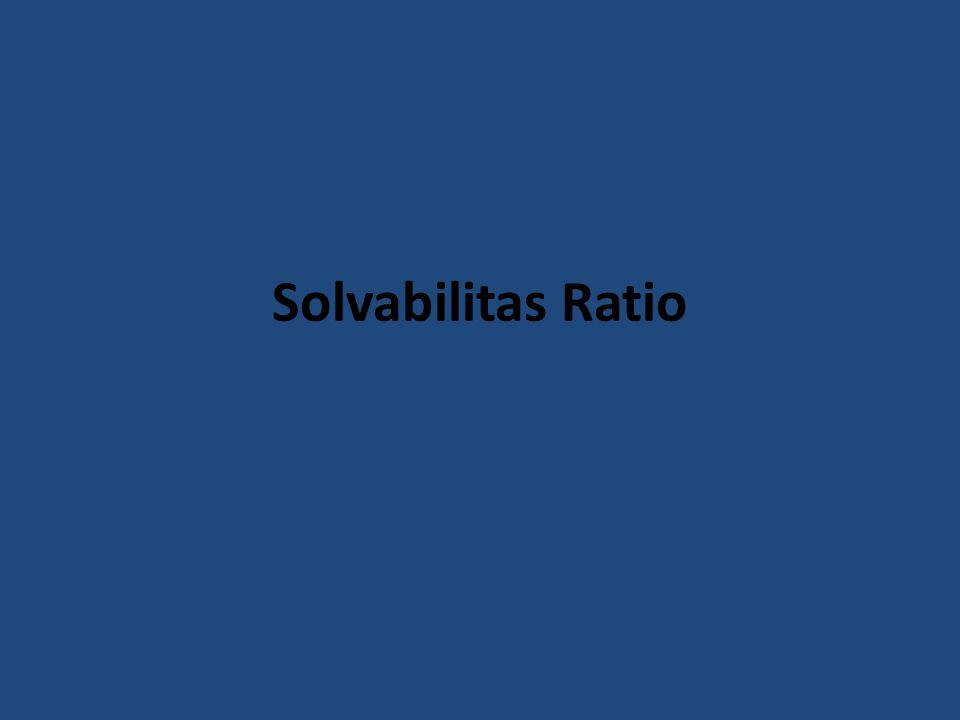 Solvabilitas Ratio