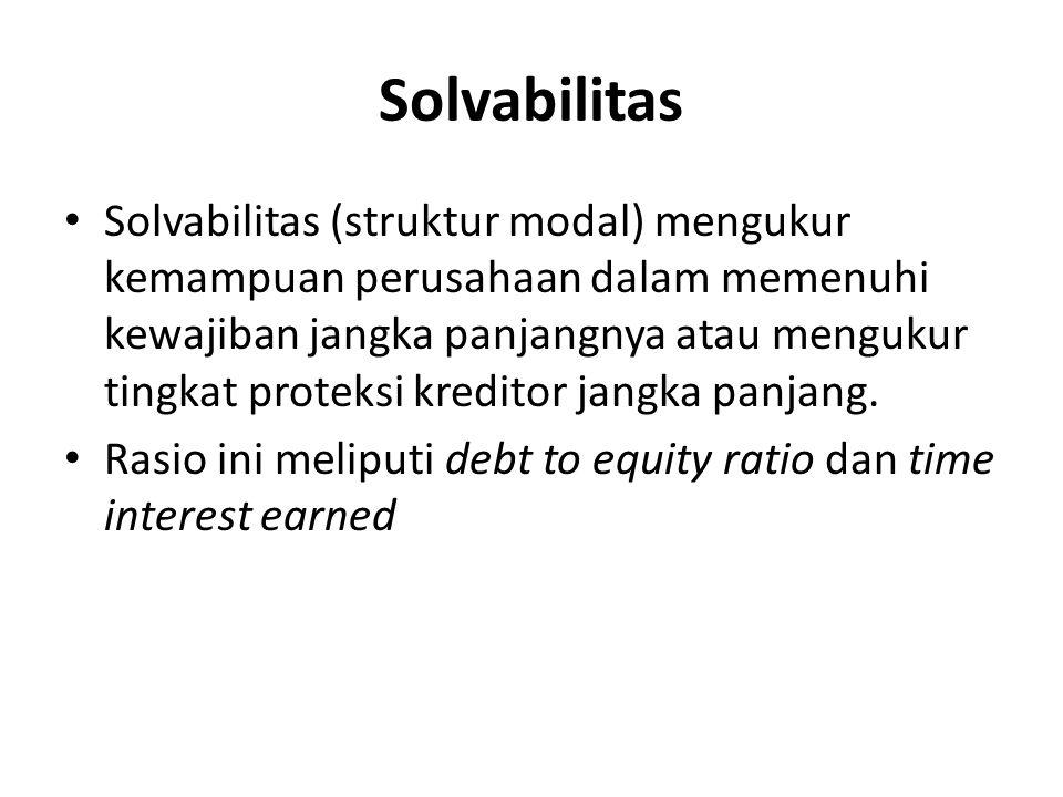 Solvabilitas