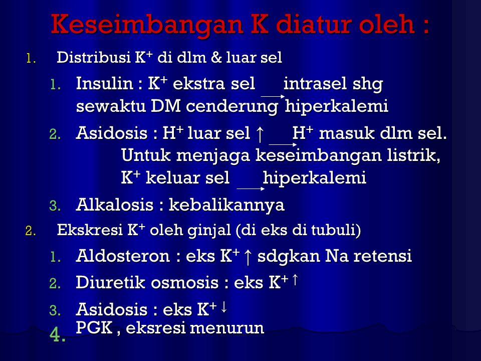 Keseimbangan K diatur oleh :