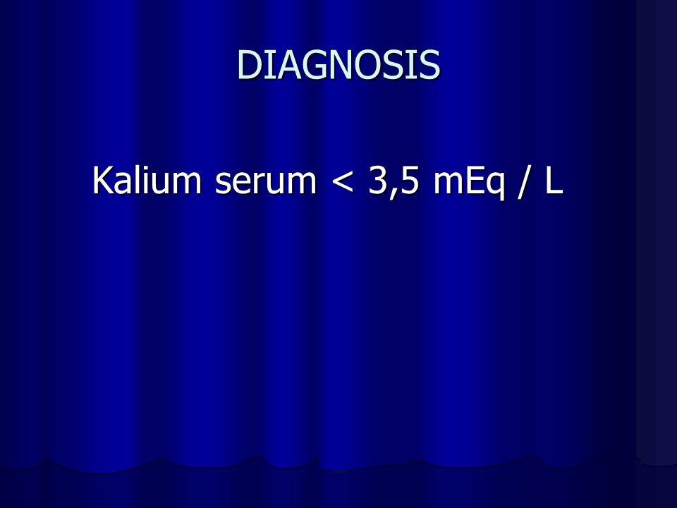 Kalium serum < 3,5 mEq / L