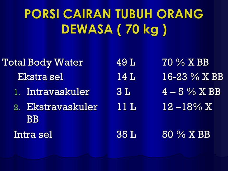 PORSI CAIRAN TUBUH ORANG DEWASA ( 70 kg )