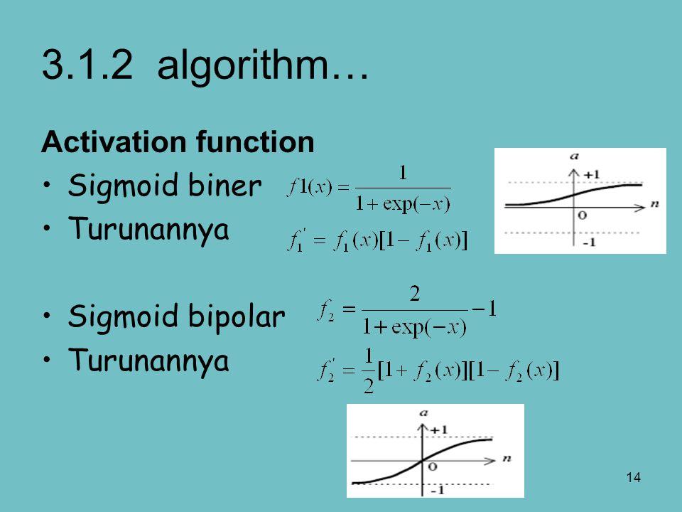 3.1.2 algorithm… Activation function Sigmoid biner Turunannya