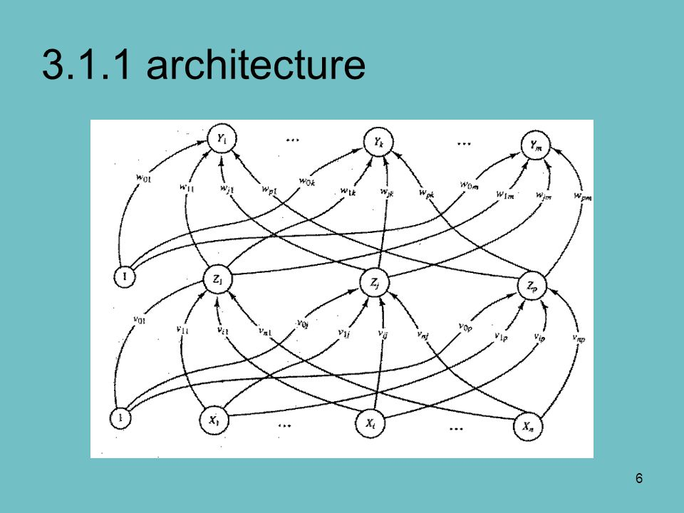3.1.1 architecture