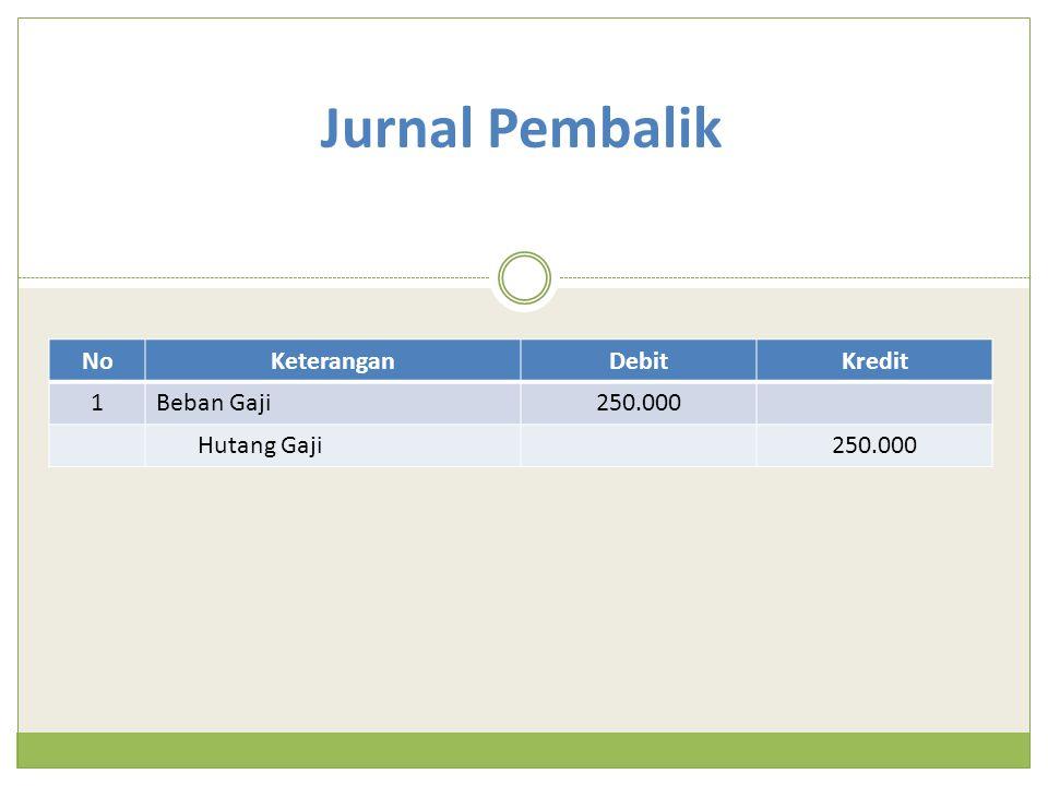 Jurnal Pembalik No Keterangan Debit Kredit 1 Beban Gaji 250.000