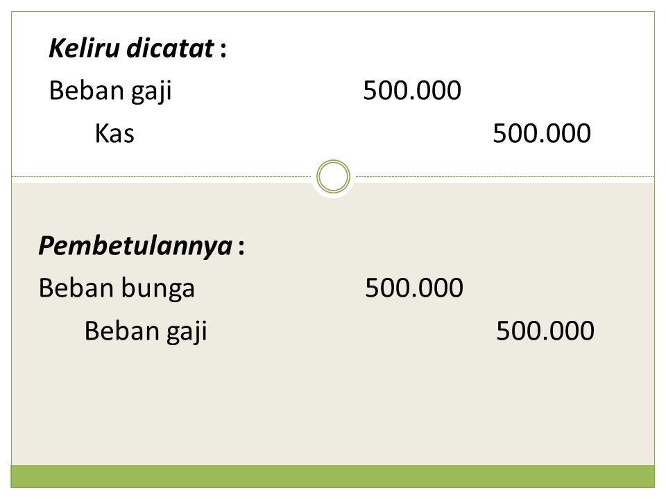 Keliru dicatat : Beban gaji 500.000. Kas 500.000.
