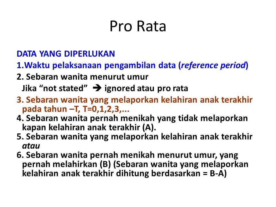 Pro Rata DATA YANG DIPERLUKAN