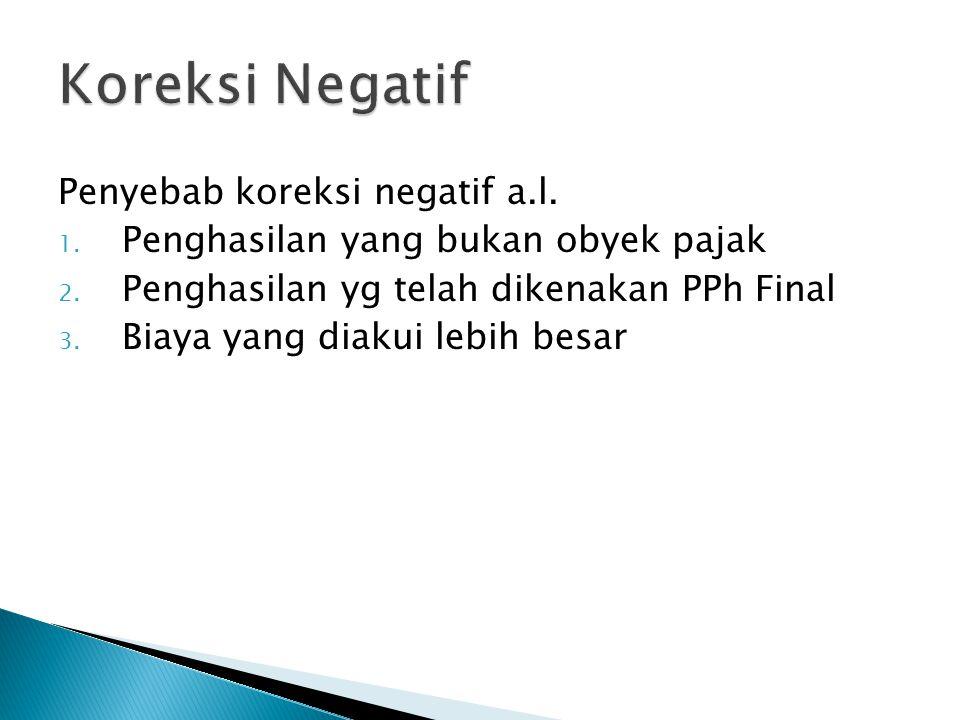 Koreksi Negatif Penyebab koreksi negatif a.l.