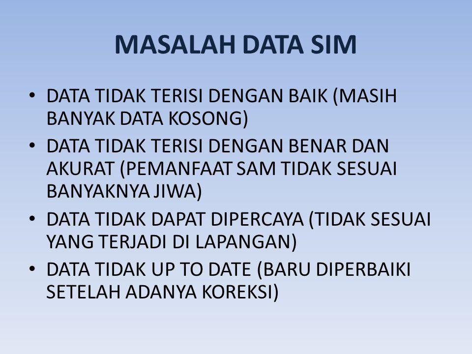 MASALAH DATA SIM DATA TIDAK TERISI DENGAN BAIK (MASIH BANYAK DATA KOSONG)