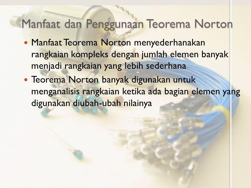 Manfaat dan Penggunaan Teorema Norton
