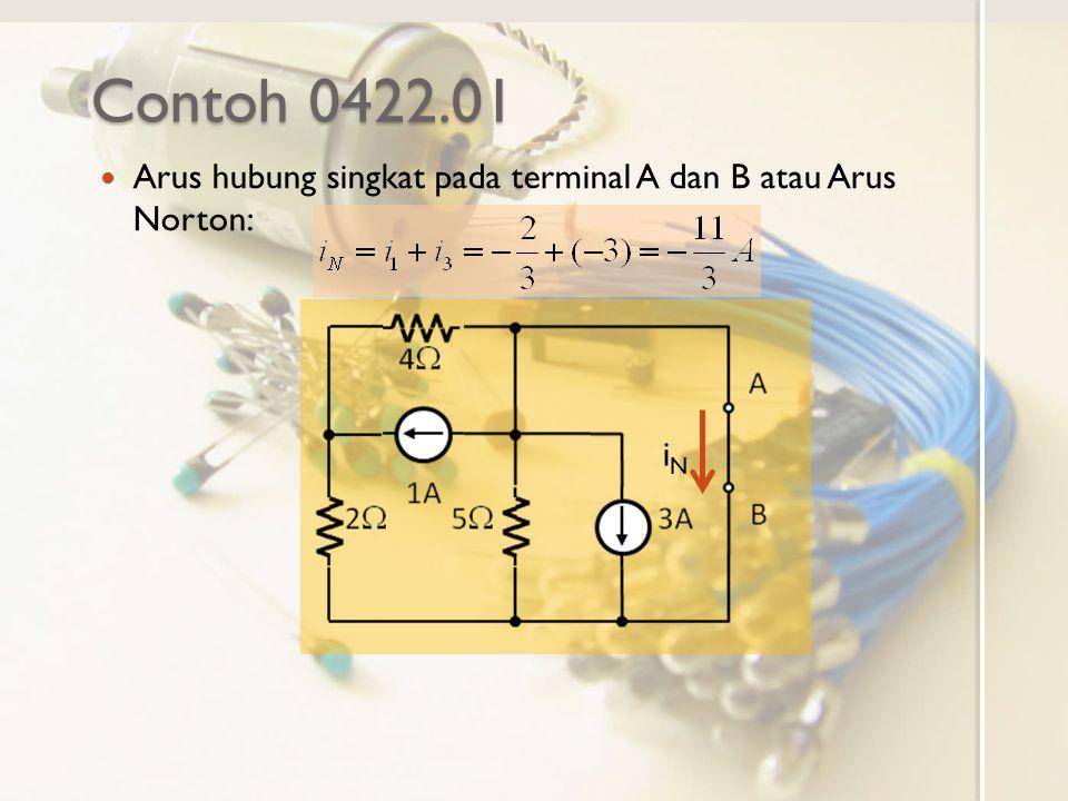 Contoh 0422.01 Arus hubung singkat pada terminal A dan B atau Arus Norton: iN