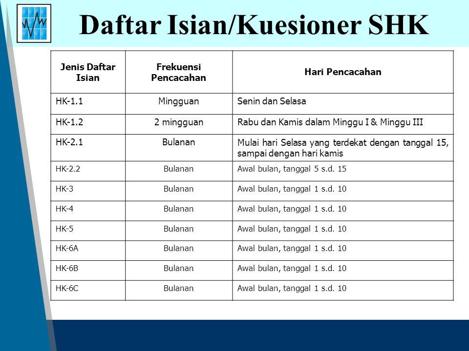 Daftar Isian/Kuesioner SHK