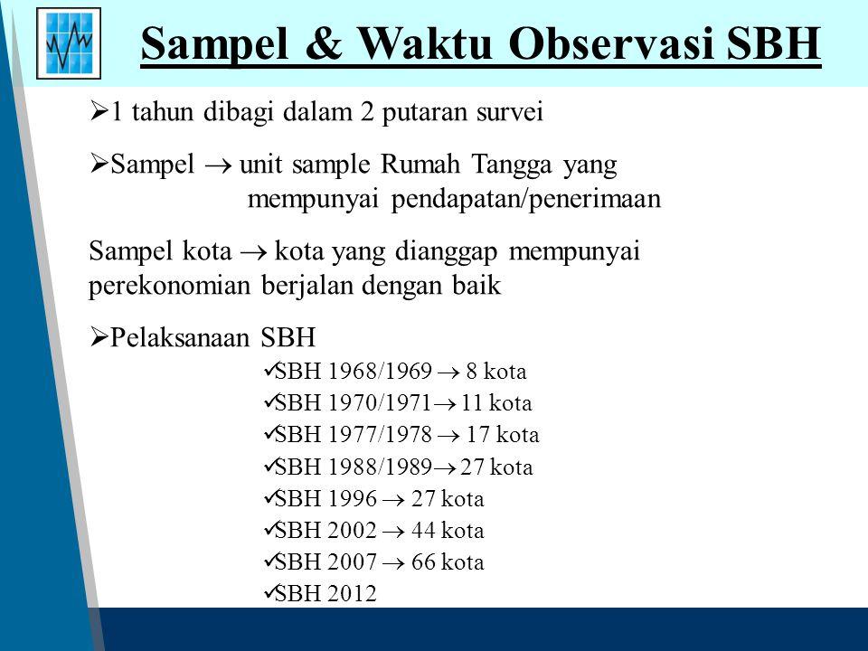 Sampel & Waktu Observasi SBH