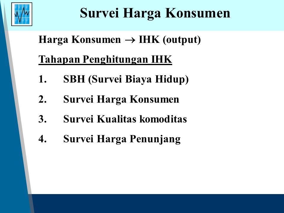 Survei Harga Konsumen Harga Konsumen  IHK (output)