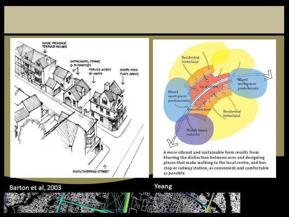 Barton et al, 2003 Yeang