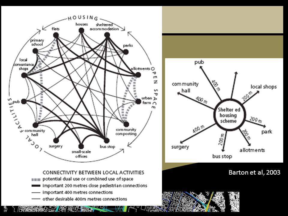 Barton et al, 2003