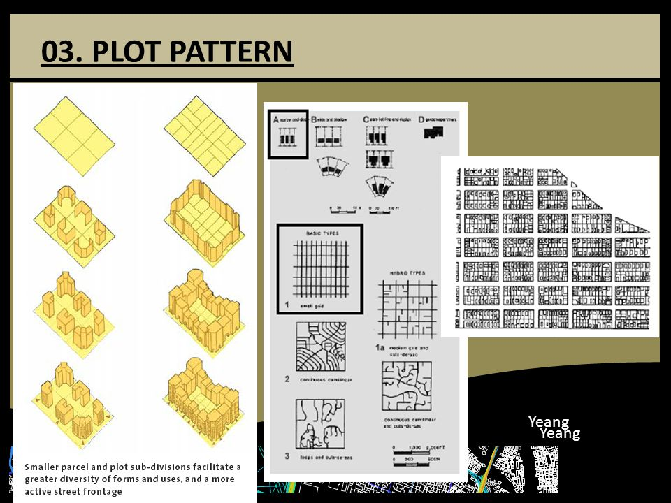 03. PLOT PATTERN Yeang Yeang