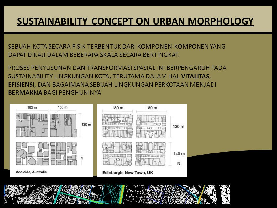 SUSTAINABILITY CONCEPT ON URBAN MORPHOLOGY