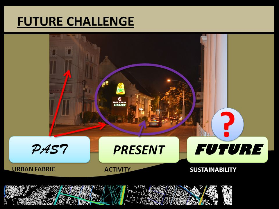 FUTURE CHALLENGE PAST PRESENT FUTURE URBAN FABRIC ACTIVITY