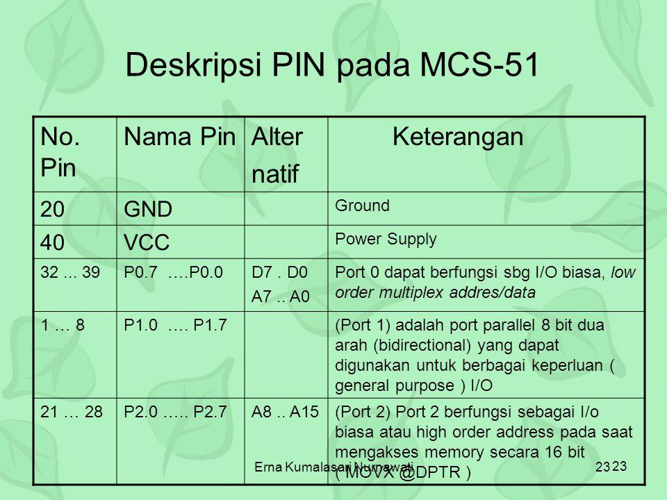 Deskripsi PIN pada MCS-51