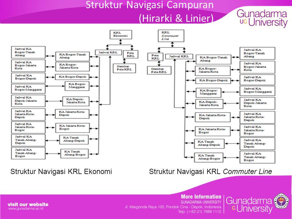 Struktur Navigasi Campuran (Hirarki & Linier)