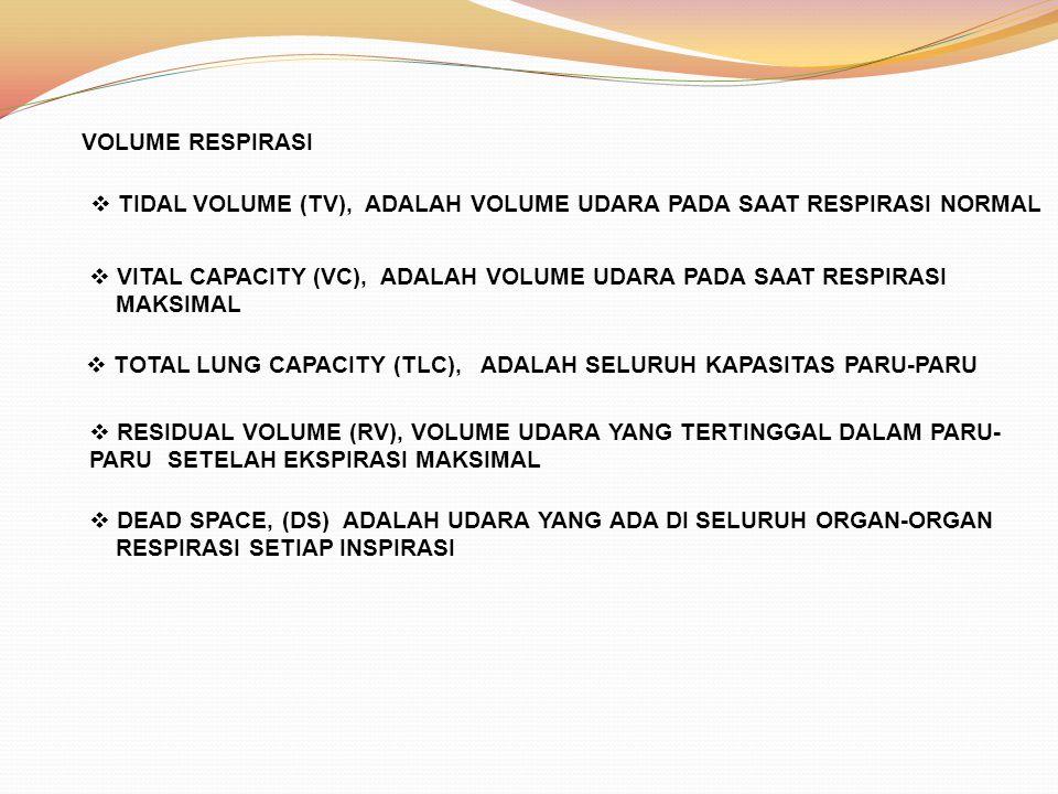 VOLUME RESPIRASI TIDAL VOLUME (TV), ADALAH VOLUME UDARA PADA SAAT RESPIRASI NORMAL. VITAL CAPACITY (VC), ADALAH VOLUME UDARA PADA SAAT RESPIRASI.