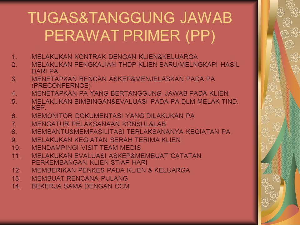 TUGAS&TANGGUNG JAWAB PERAWAT PRIMER (PP)