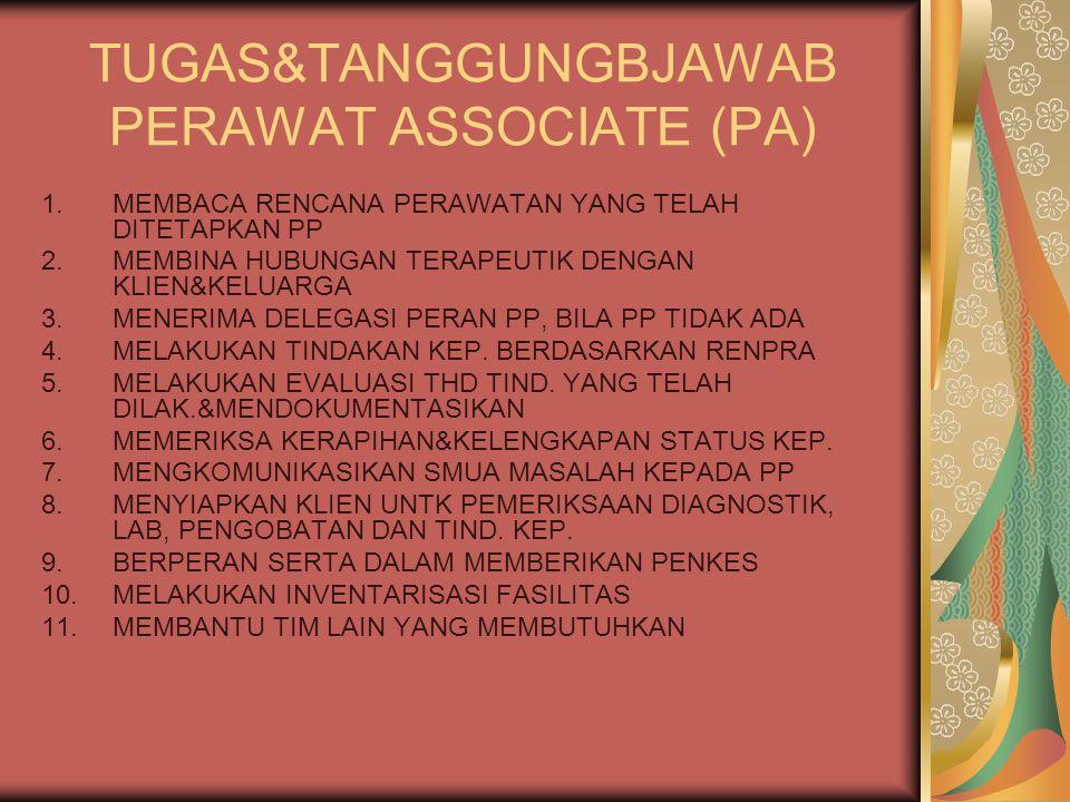 TUGAS&TANGGUNGBJAWAB PERAWAT ASSOCIATE (PA)