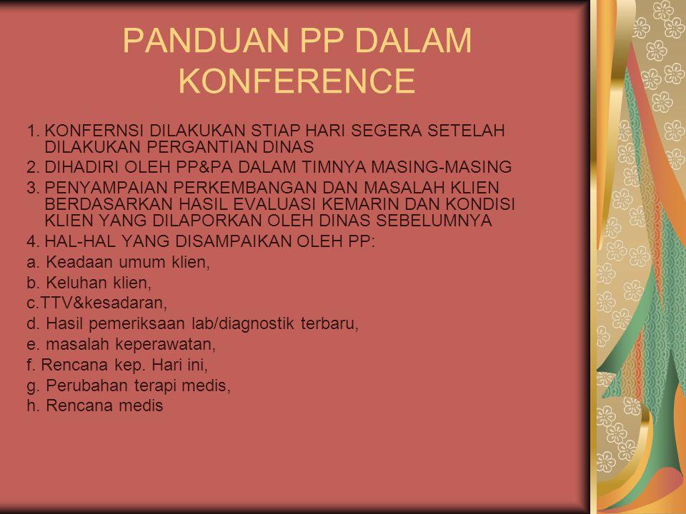PANDUAN PP DALAM KONFERENCE