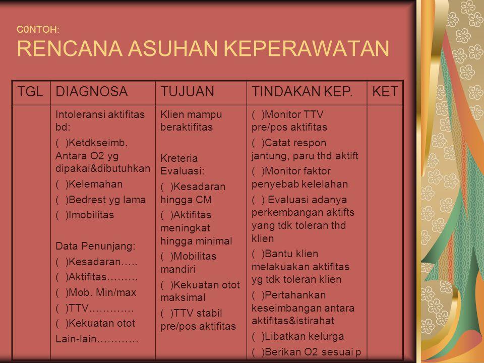 C0NTOH: RENCANA ASUHAN KEPERAWATAN