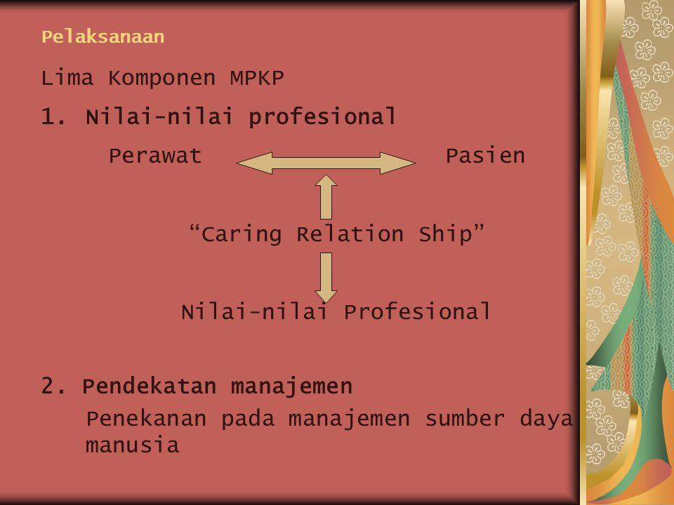Nilai-nilai profesional Perawat Pasien