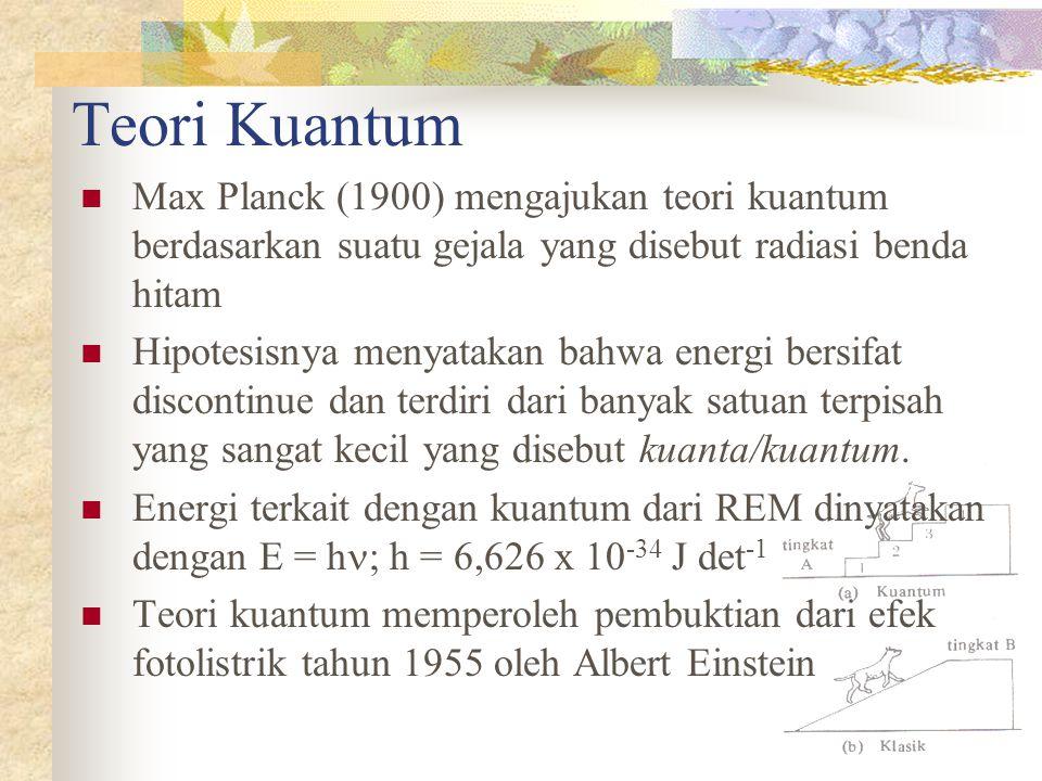 Teori Kuantum Max Planck (1900) mengajukan teori kuantum berdasarkan suatu gejala yang disebut radiasi benda hitam.