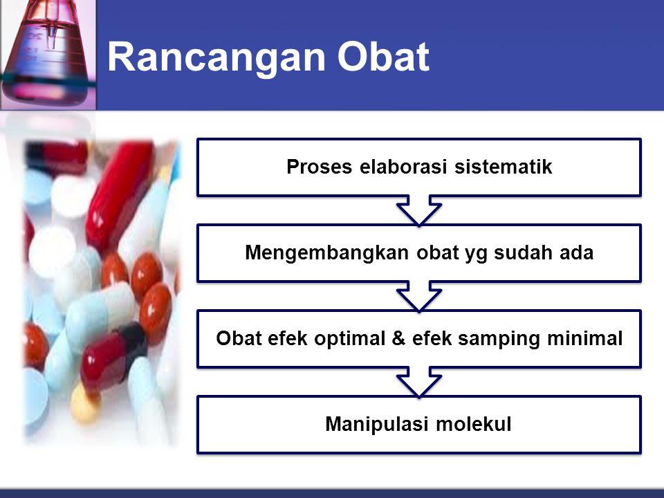 Rancangan Obat Proses elaborasi sistematik