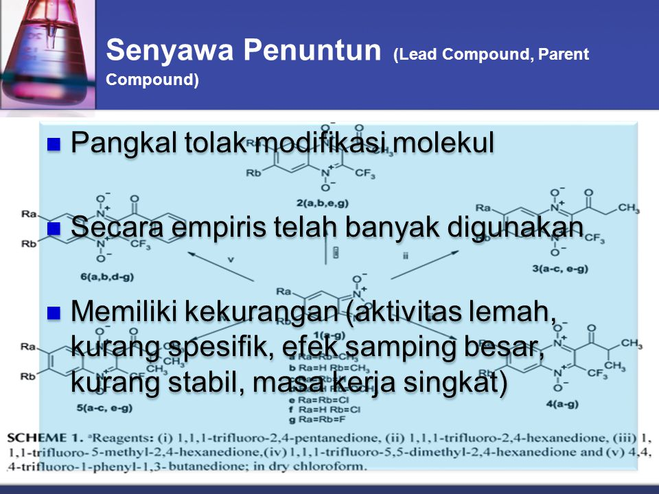 Senyawa Penuntun (Lead Compound, Parent Compound)