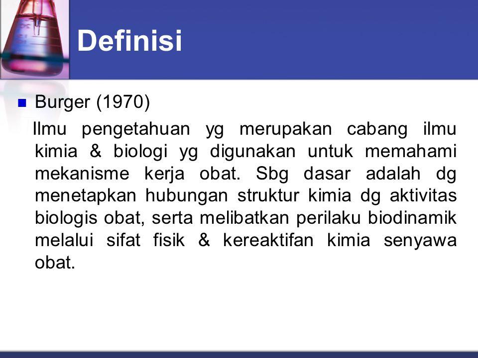 Definisi Burger (1970)