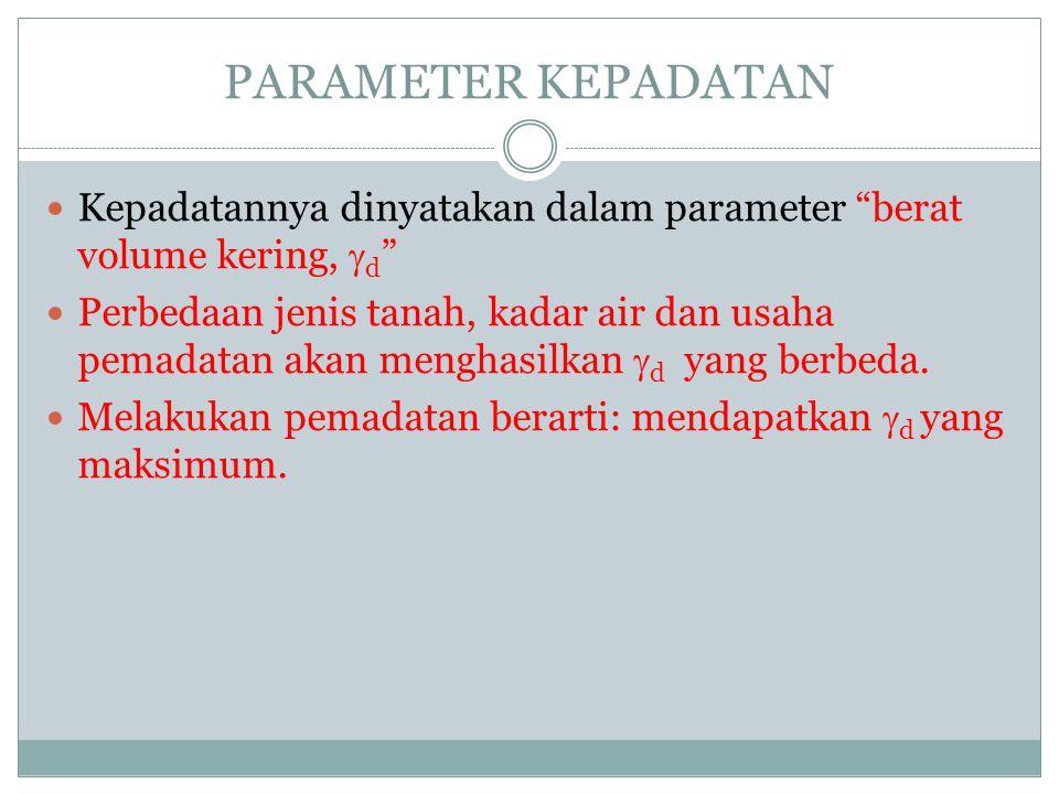 PARAMETER KEPADATAN Kepadatannya dinyatakan dalam parameter berat volume kering, d