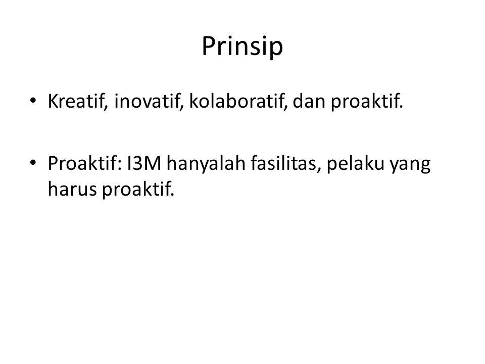 Prinsip Kreatif, inovatif, kolaboratif, dan proaktif.
