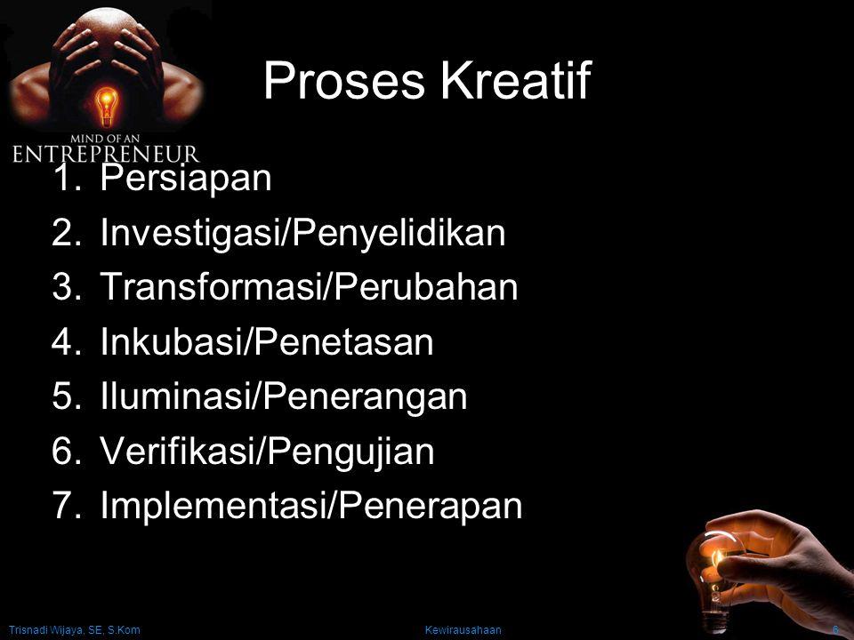 Proses Kreatif Persiapan Investigasi/Penyelidikan