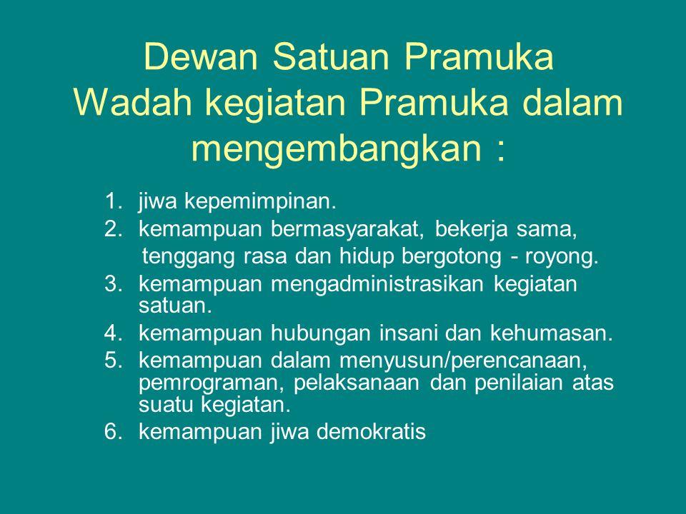 Dewan Satuan Pramuka Wadah kegiatan Pramuka dalam mengembangkan :