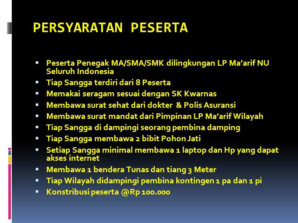 PERSYARATAN PESERTA Peserta Penegak MA/SMA/SMK dilingkungan LP Ma'arif NU Seluruh Indonesia. Tiap Sangga terdiri dari 8 Peserta.