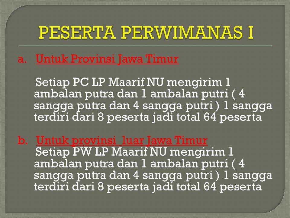 PESERTA PERWIMANAS I a. Untuk Provinsi Jawa Timur