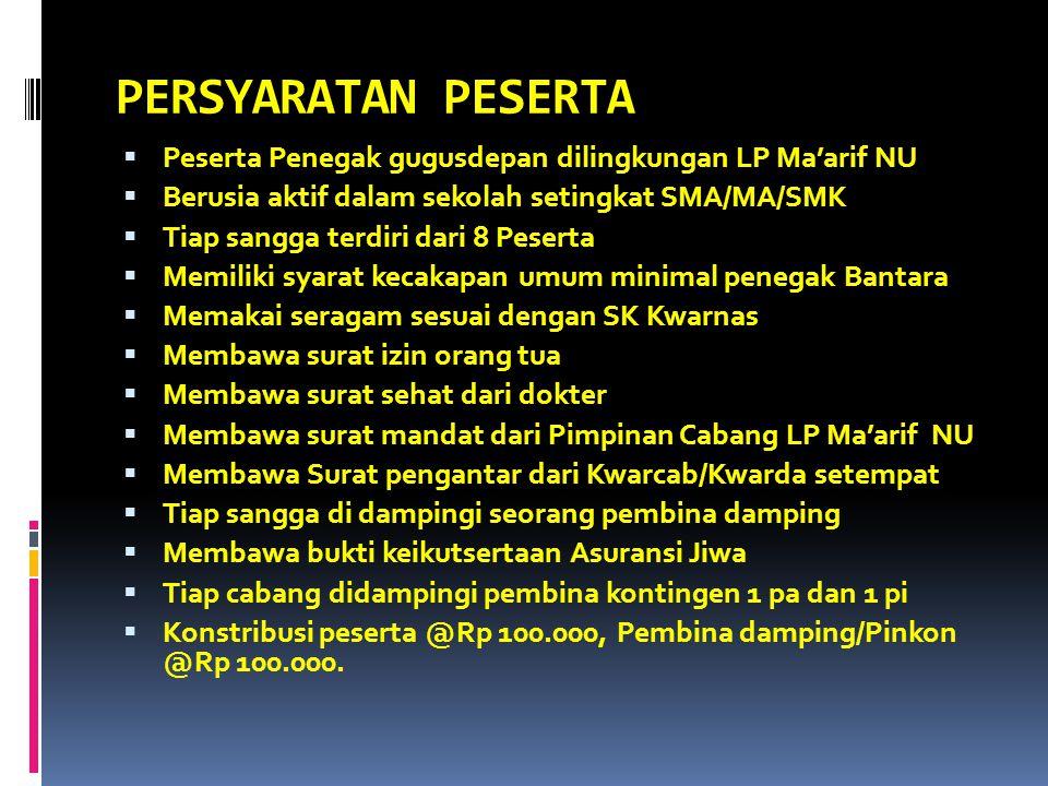 PERSYARATAN PESERTA Peserta Penegak gugusdepan dilingkungan LP Ma'arif NU. Berusia aktif dalam sekolah setingkat SMA/MA/SMK.