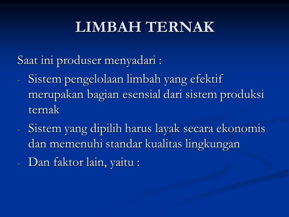 LIMBAH TERNAK Saat ini produser menyadari :
