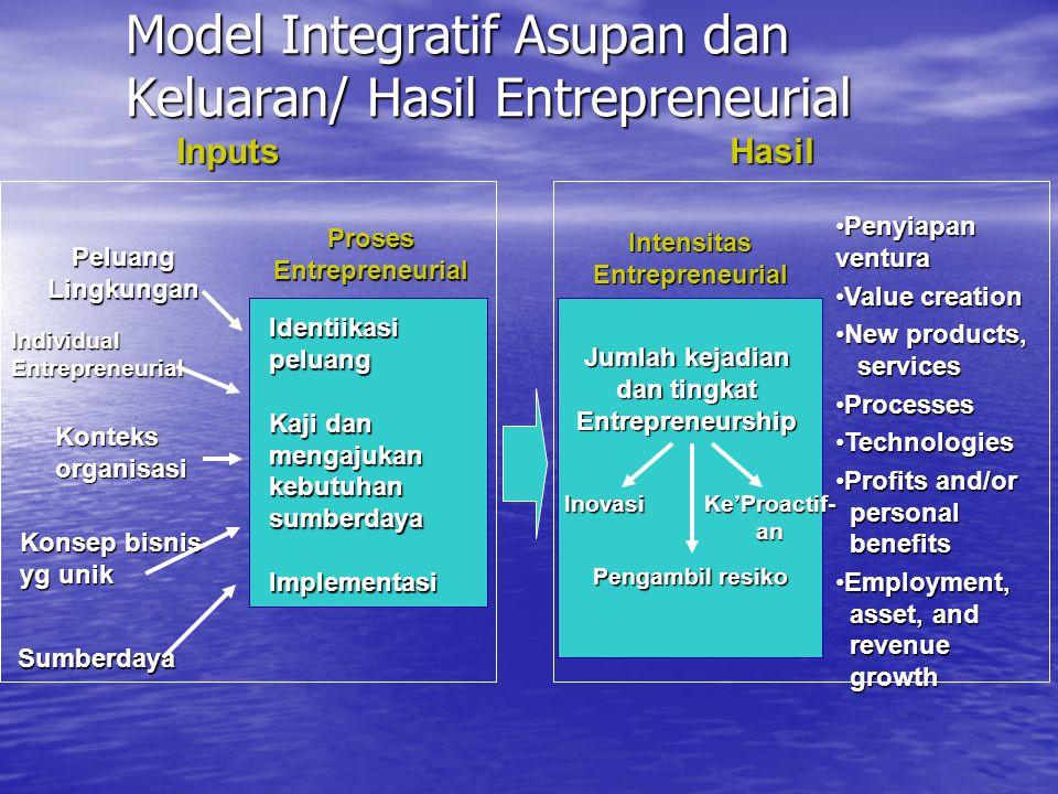 Model Integratif Asupan dan Keluaran/ Hasil Entrepreneurial